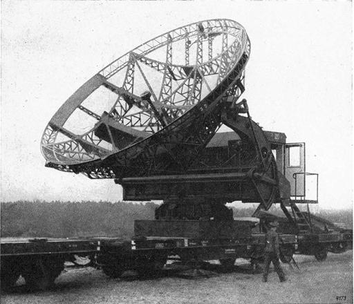 Würzburg Riese Radar in actie tijdens WOII